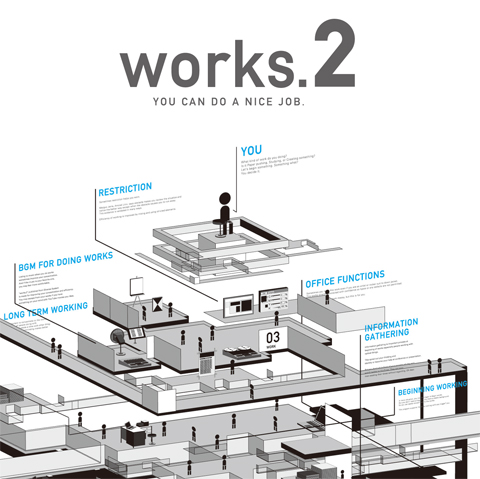 works2